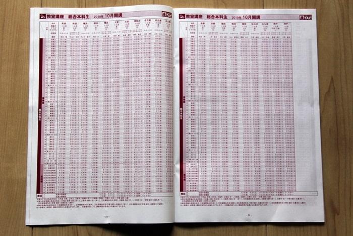 TACの社労士講座の日程表の中身