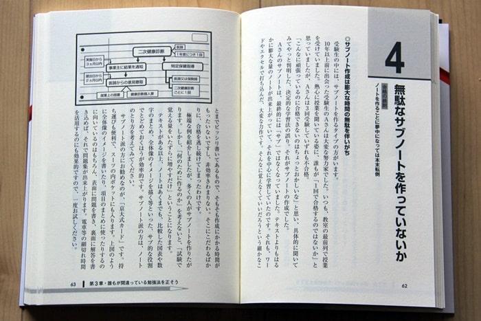 社労士試験非常識合格法の書籍