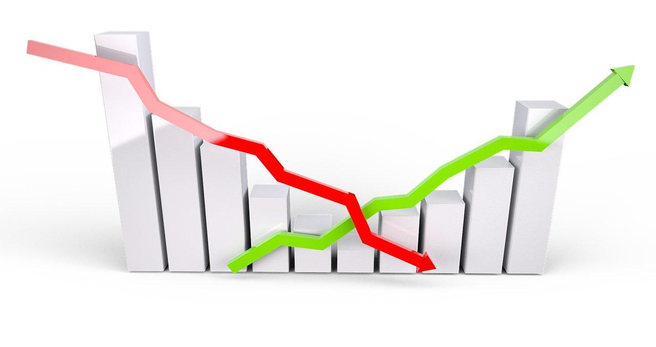 社労士試験の直近の合格率の推移